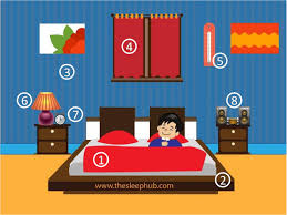White Noise Machine For Bedroom 8 Steps To The Perfect Bedroom For Sleep The Sleep Hub