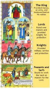 europe feudalism the middle ages learning module