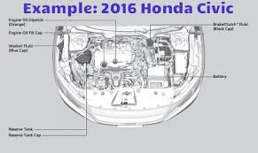 2009 honda civic transmission fluid how often should you check the fluid levels in your car