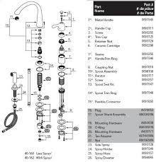 moen kitchen faucet parts diagram plain simple moen kitchen faucet parts repair parts and finish