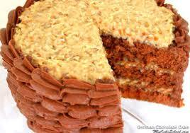 recipes my cake
