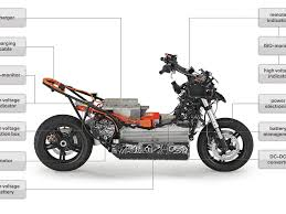 wuxing electric scooter wiring diagram u2013 readingrat net