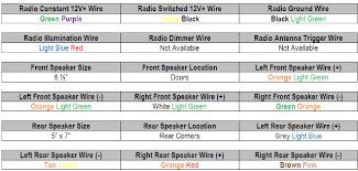 2012 nissan sentra radio wiring harness wiring diagrams