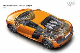 w12 engine diagram acirc ordm bentley factory w engine dodge liter