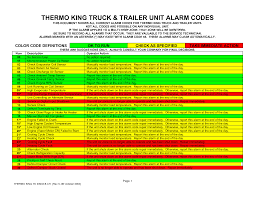 thermo king codes u2013 refrigeration repair
