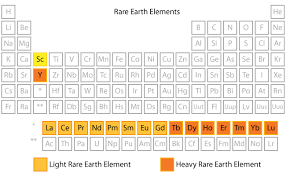 er element periodic table rareearthelements png