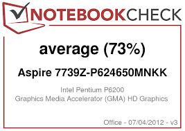 reset bios notebook qbex quick review acer aspire 7739z p624650mnkk notebook notebookcheck