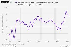 Mobile Home Prices Houston Tx Oil Crash Hits Texas U0027 Housing Market Business Insider