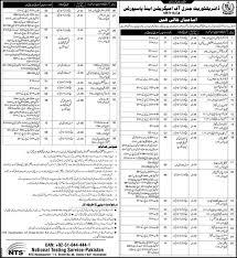 Ministry Of Interior Jobs Ministry Of Interior Islamabad Instainteriors Us