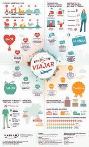 100 best spanish travel unit images on pinterest teaching