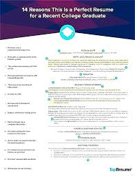 resume experience exles resume work experience exle