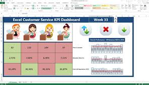 Customer Tracking Excel Template Creating Excel Kpi Dashboard Template Customer Service Kpi