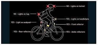 light and motion bike lights review top bike lights 2016 rideon