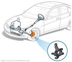 safe light repair cost steering knuckle replacement cost repairpal estimate