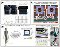 sensors free full text mems sensor technologies for human