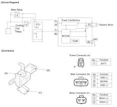 kia sorento cooling fan control module circuit diagram cooling