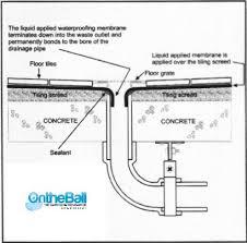 Bathroom Waterproofing How Does Waterproofing Work U2013 On The Ball Bathrooms