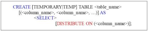 Create Temporary Table Netezza Create Table Command And Examples Dwgeek Com