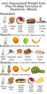 a diet chart way to a healthy life mamma health