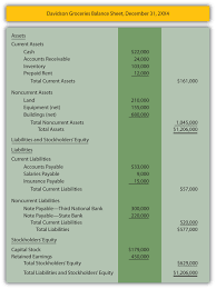 Interim Balance Sheet Template In What Form Is Financial Information Actually Delivered To