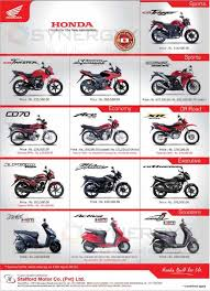 honda cbr list honda motor bike prices in sri lanka u2013 from stafford motors