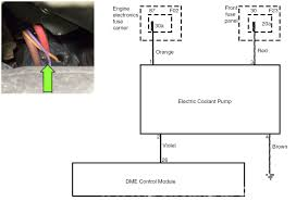e36 light wiring diagram wiring diagram shrutiradio