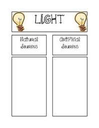 light energy experiments 4th grade light energy worksheets first grade homeshealth info