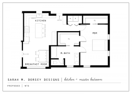 master bedroom suite layout