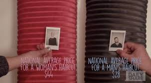 how much is average price for hair cut and color 7 things you pay more for because you re a woman huffpost