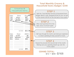 Free Budget Spreadsheet Dave Ramsey by Just Sweet And Simple Budgeting 101
