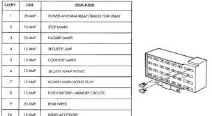 wiring diagram 1996 jeep grand cherokee fuse panel diagram zj