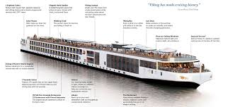 viking river cruises3 jpg
