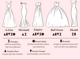types of wedding dress styles choosing your dress