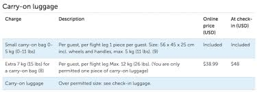 united airlines carry on fee wow air adjusts their carry on fees for better and worse one