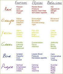 what do different colours mean psychology color chart psychology pinterest colour chart and