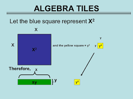 algebra tiles variables such as u0027x u0027 and u0027y u0027 are used to represent