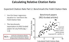 how to write a scientific research paper measuring impact of nih supported publications with a new metric expected citation rate part 2 benchmark the field citation rate