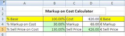 percentage calculator excel markup formula excel