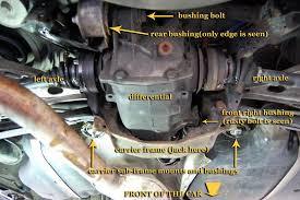diy replacing rear differential bushings mounts aka notorious