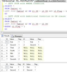 Joining Tables In Sql Sql Server Interesting Observation Of On Clause On Left Join