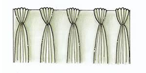 Pinch Pleat Drapery Panels Drapery Pleating Styles Drapery Connection