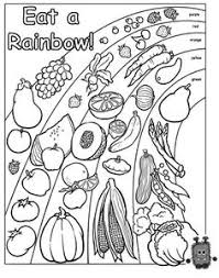 nutrition coloring pages bestofcoloring com
