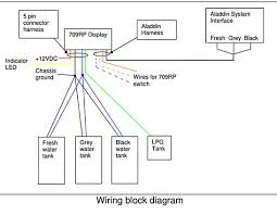 hd wallpapers rv hitch wiring diagram