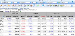 monthly sales report template excel sales budgets set targets to achieve your goals bi4cloud help pivot sales by month v salesperson to compare salesperson performance across the year using the horizontal pivot