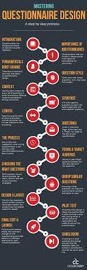 questionnaire design design tips for questionnaires infographic