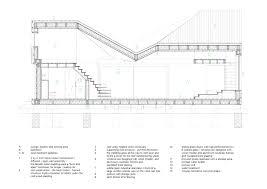 home plans com home plans designed for outdoor living houseplansblog dongardner