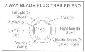 trailer wiring kit with electric brakes 7 pin large round trailer