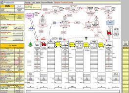 76 best kanban images on pinterest agile software development