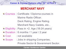 Deck Rating Jobs by Career Guidance