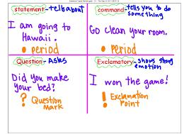 types of sentences worksheets 3rd grade second grade sentences